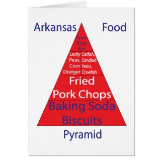 Arkansas Food Pyramid Greeting Card