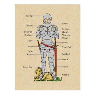 Armadura de placa, circa 1430, postal