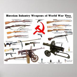 Armas rusas de la infantería de WW2 Poster