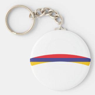 Armenia / Arménie Keychain