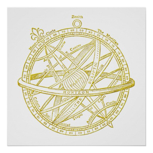 Armillary sphere posters