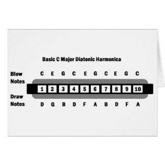 Armónica diatónica importante básica de C Tarjeta De Felicitación
