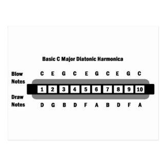 Armónica diatónica importante básica de C Tarjetas Postales