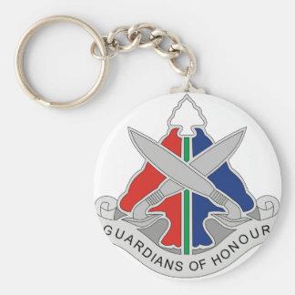 Army 112th Military Police Battalion Key Chain