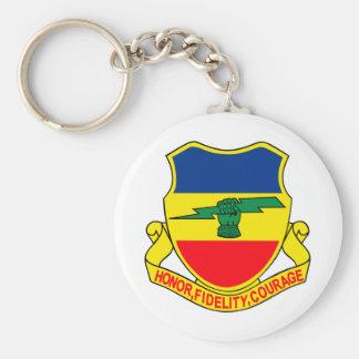 Army 73rd Cavalry Unit Crest Patch Basic Round Button Keychain