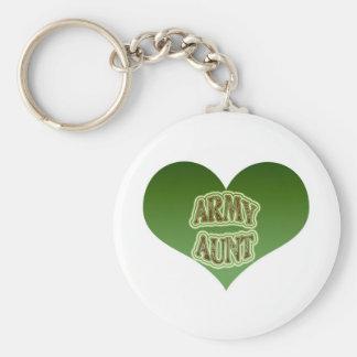 Army Aunt Basic Round Button Keychain