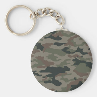 Army Camouflage in Green and Brown Military Keychain