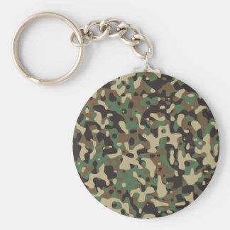 Army camouflage basic round button keychain