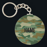 """Army camouflage keychain   Hunter green pattern<br><div class=""""desc"""">Army camouflage keychain   Hunter green pattern Personalizable name. Cute gift idea for men and boys. Military camo design.</div>"""