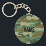 "Army camouflage keychain | Hunter green pattern<br><div class=""desc"">Army camouflage keychain 
