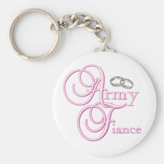 Army Fiance Keychains
