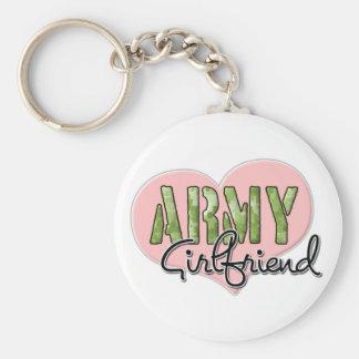 Army Girlfriend Basic Round Button Keychain