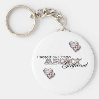 Army Girlfriend- Keychain