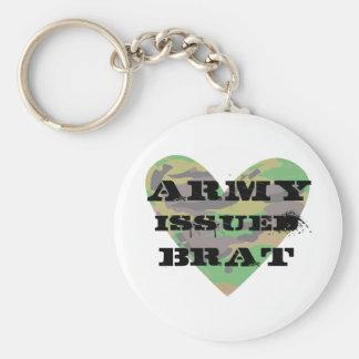 Army Issued Brat Keychain