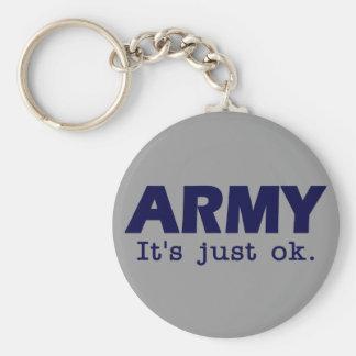 Army. It's just ok. - USAFA colors - keychain