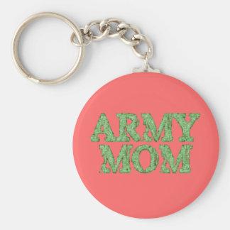 Army Mom Camo Keychain