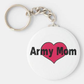 Army Mom Keychain