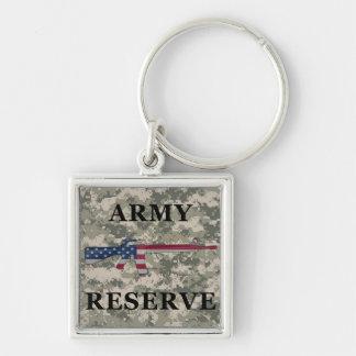 Army Reserve M16 Keychain ACU
