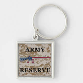 Army Reserve M16 Keychain Tan