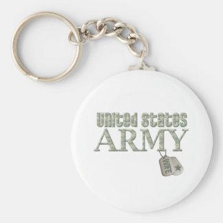 Army Wife - Camo Keychain