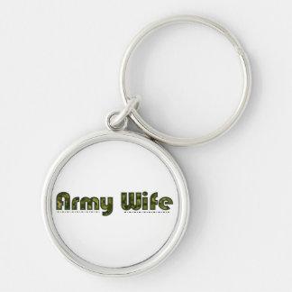 Army wife camouflage circle keychain