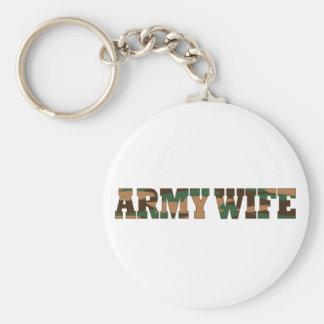 Army Wife Basic Round Button Keychain