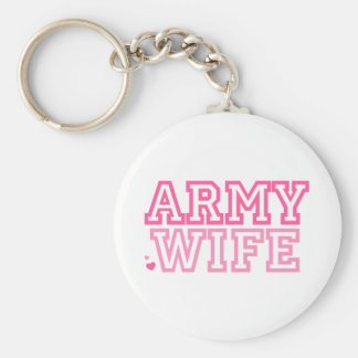 Army Wife (pink) Keychain