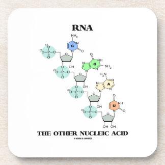 ARN el otro ácido nucléico (estructura química) Posavasos De Bebidas