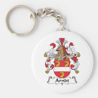 Arndt Family Crest Keychain