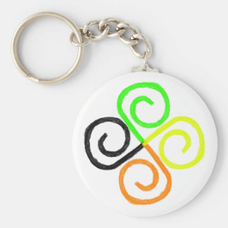 Aromantic Pride Keychain