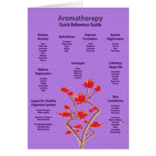 Aromatherapy Chart in Lavender Greeting Card