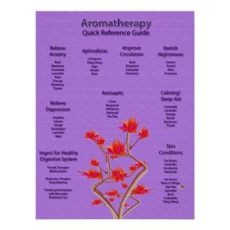 Aromatherapy Poster in Lavender
