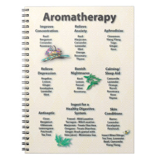 Aromatherapy Quick Reference Chart Spiral Note Books