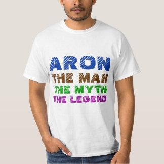 Aron el hombre, el mito, la leyenda playera