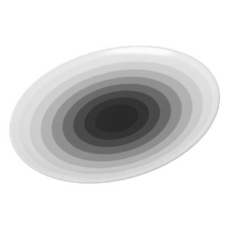 Around the round room plate