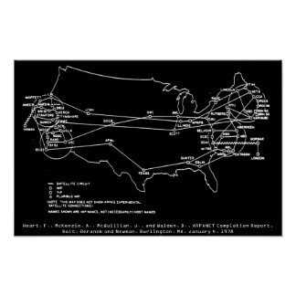 ARPANET July 1977 Poster