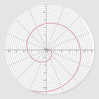 arquimedes espiral dextrogira classic round sticker