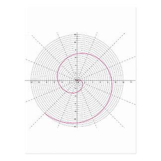arquimedes espiral dextrogira postcard
