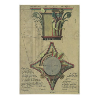 Arquitectura del vintage, corona capital decorativ poster