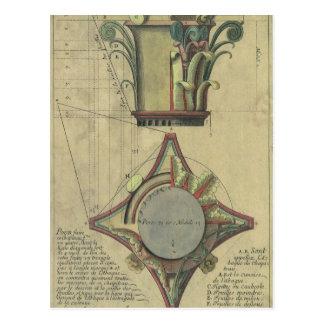 Arquitectura del vintage, corona capital decorativ tarjetas postales