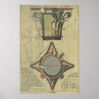 Arquitectura del vintage, corona capital póster