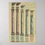 Arquitectura del vintage, las 5 órdenes arquitectó poster