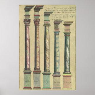 Arquitectura del vintage, las 5 órdenes póster