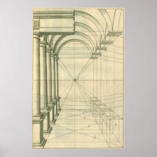 Arquitectura del vintage, perspectiva de las póster