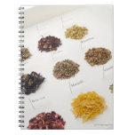 Arranged herbs notebook