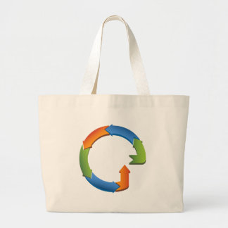 Arrow Business Process Cycle Chart Large Tote Bag
