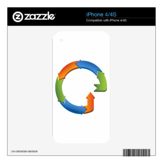 Arrow Business Process Cycle Chart iPhone 4S Skin