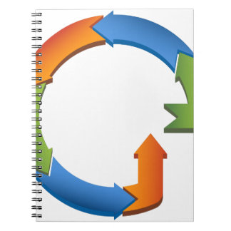 Arrow Business Process Cycle Chart Spiral Notebook