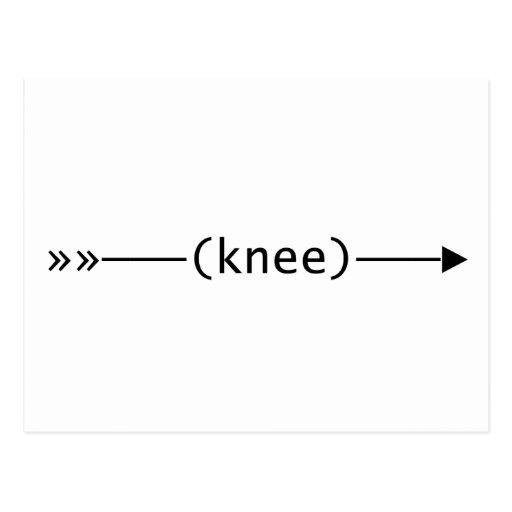Arrow To Knee Postcard