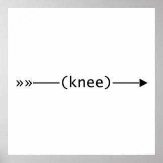Arrow To Knee Poster